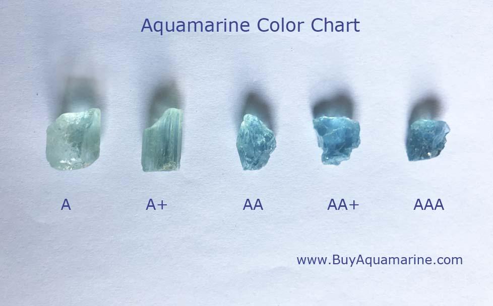 Aquamarine Color Chart Buyaquamarine